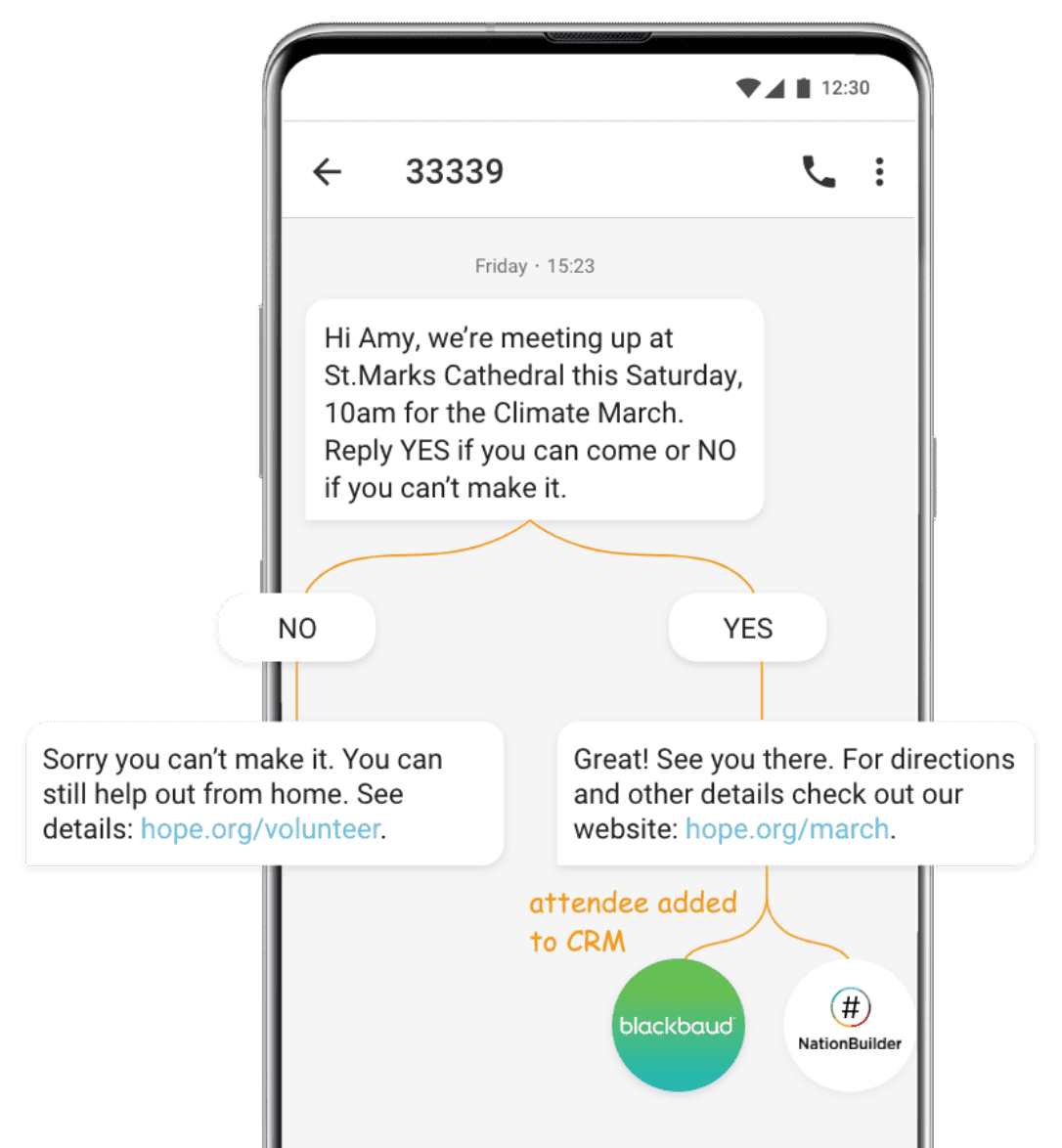 mass text sms broadcast event invite with integration